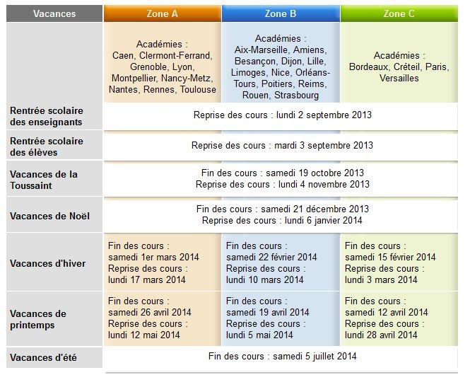 Calendrier 2013 2014 modifications Vacances toussaints